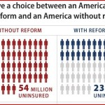 Uninsured with health care reform